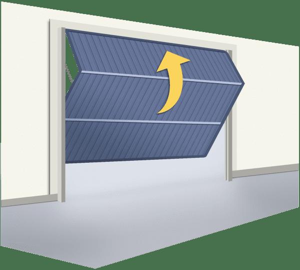 Oferta automatización de puerta Basculante Doble Hoja