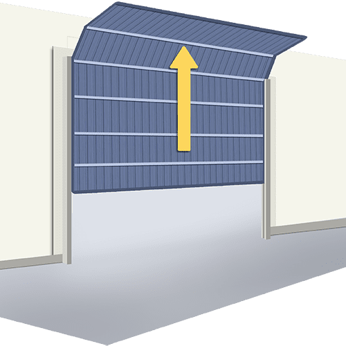 Ofertas Puertas Seccionales
