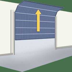 Puertas Seccionales en Oferta